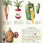 Странные растения Codex Seraphinianus
